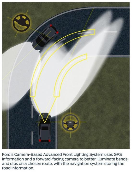 công nghệ chiếu sáng Ford2
