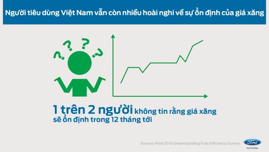 Người Việt mua ô tô 6