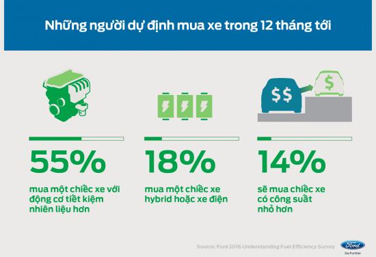 Người Việt mua ô tô 7