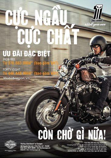 Harley-Davidson giảm giá