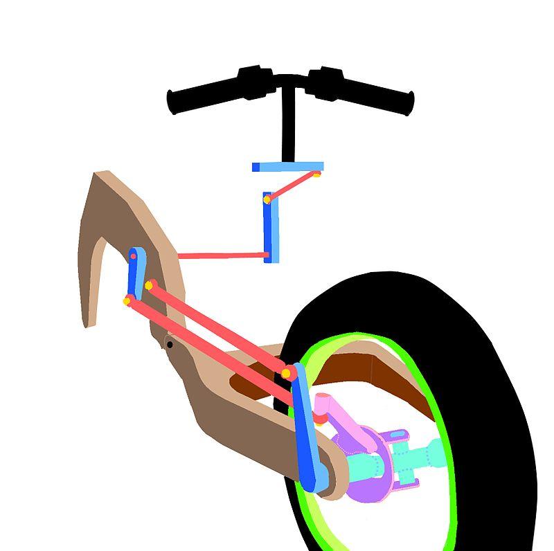 Hệ thống treo trên môtô Bimota Tesi 3