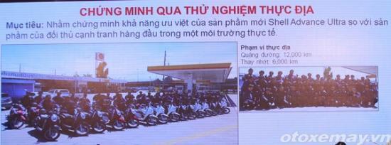 Shell ra mắt dầu nhớt tăng hiệu năng 30% cho thị trường Việt Nam 4
