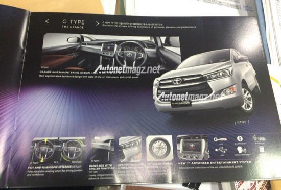 Thông tin chi tiết Toyota Innova 2016 A2