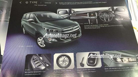 Thông tin chi tiết Toyota Innova 2016 A3