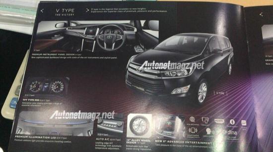 Thông tin chi tiết Toyota Innova 2016 A4