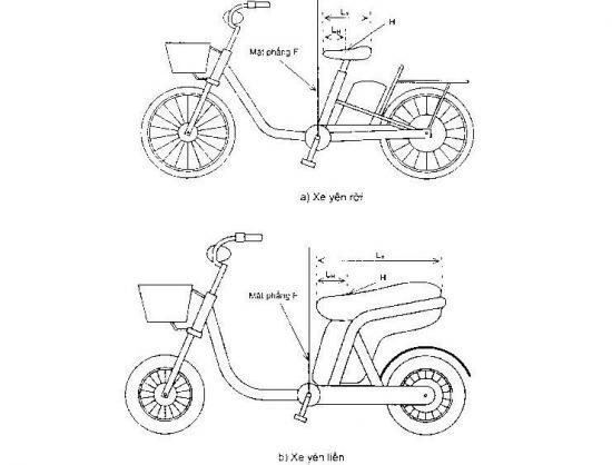 phân biệt xe đạp điện A1