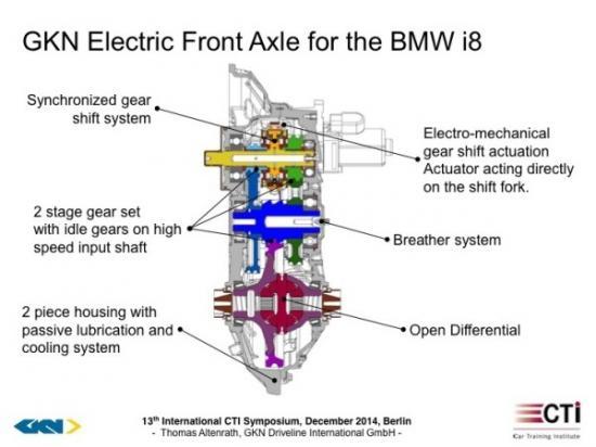 hộp số BMW i8  A4