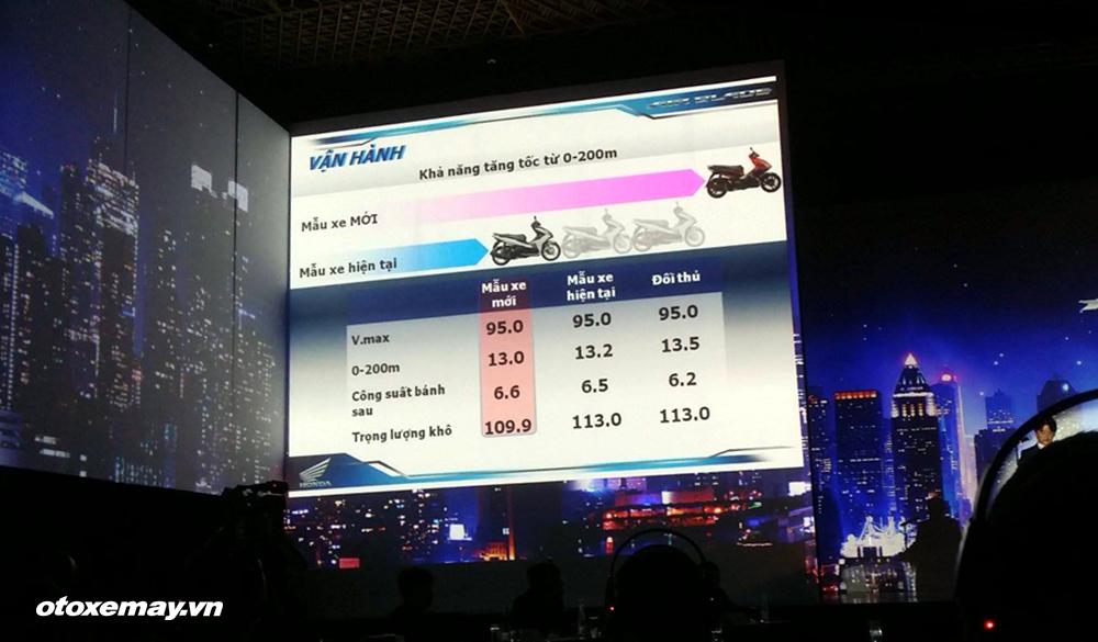 Honda Air Blade mới có giá từ 37,9 triệu đồng - ảnh4