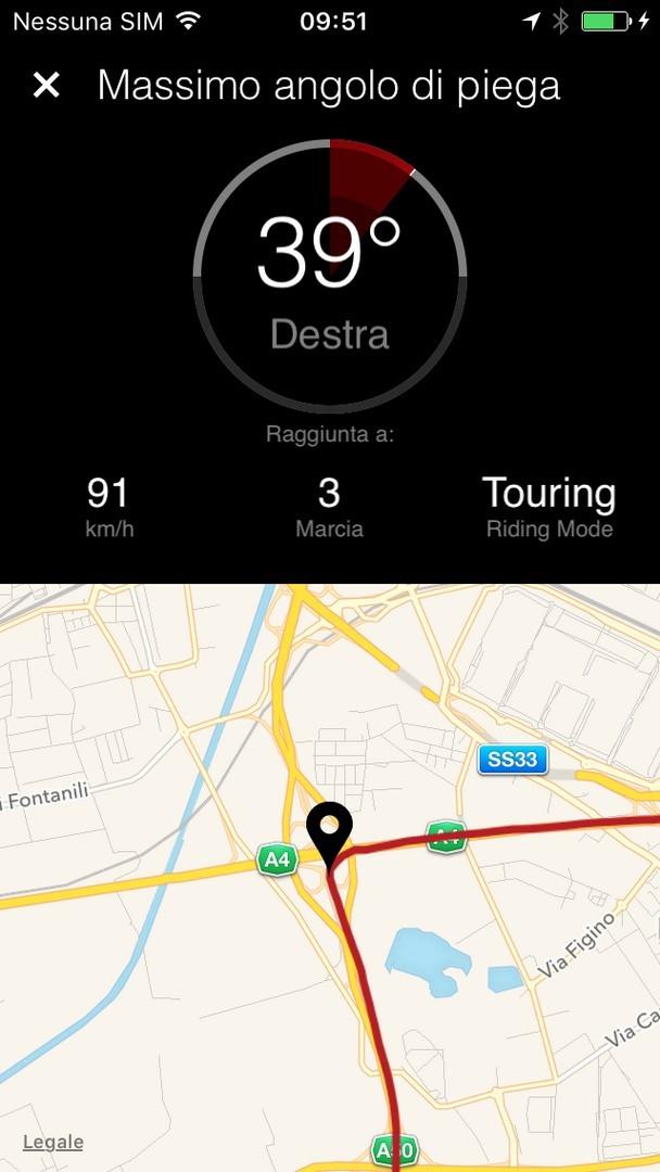 Xe Ducati có ứng dụng kết nối smartphone - ảnh1