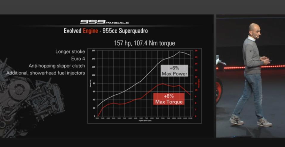Trực tiếp tường thuật lễ ra mắt 3 dòng xe bí ẩn của Ducati 15