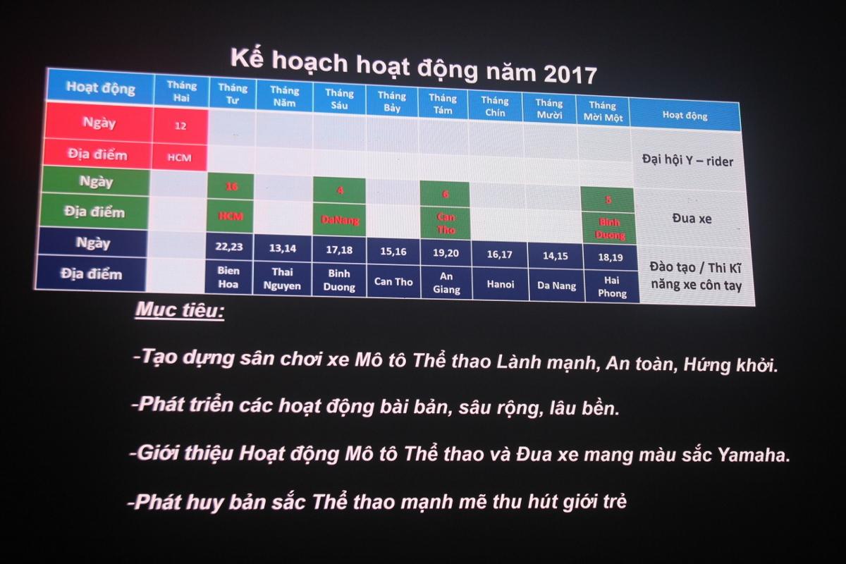 Tay đua lừng danh Rossi tự tay dán quốc kỳ Việt Nam lên xe đua cực đỉnh Yamaha M1_4