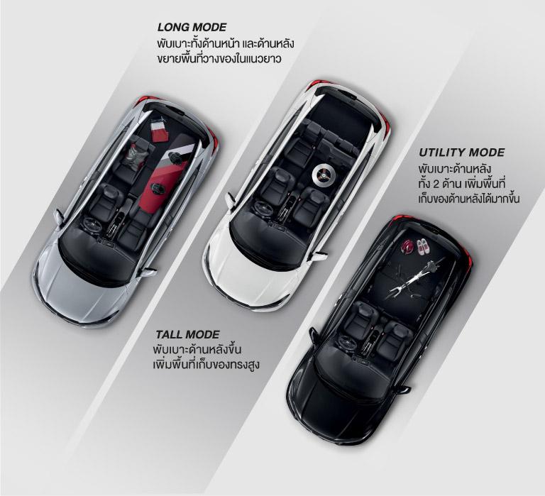 Honda-HR-V-facelift-ra-mat-thi-truong-Dong-Nam-A-anh-7