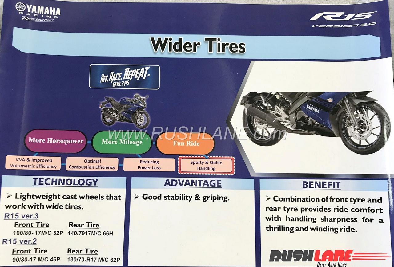 Những thay đổi đáng giá trên Yamaha R15 V3 0 so với tiền
