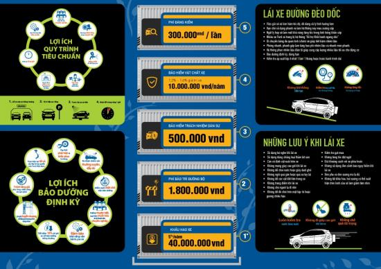 Infographic Ford Việt Nam 2